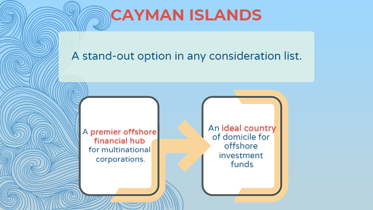cayman-at-a-glance
