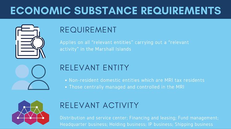 MRI-ES-requirements