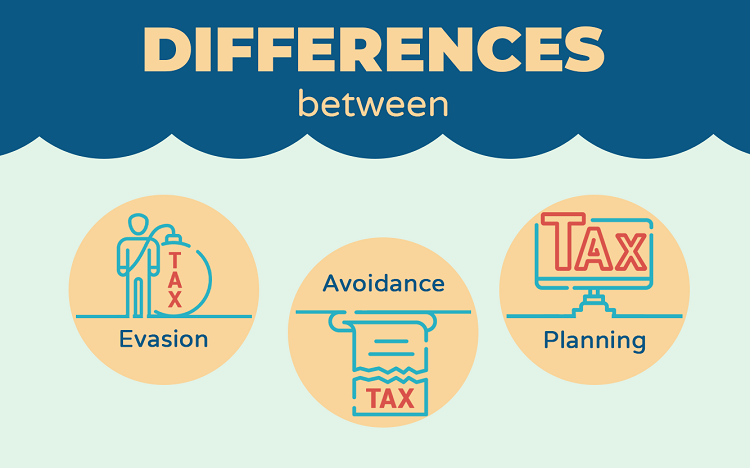 Differences between Tax evasion, Tax avoidance and Tax planning