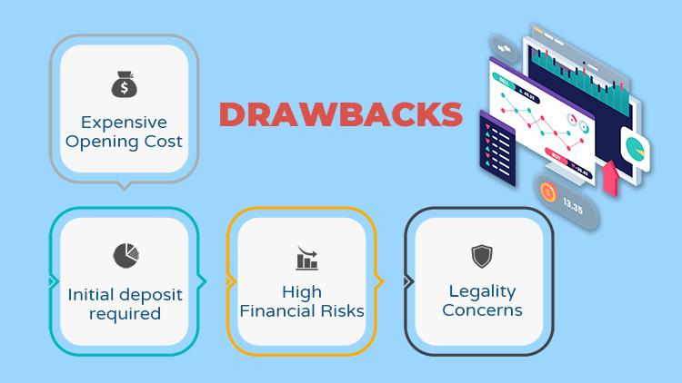 drawbacks-offshore-brokerage-account-3