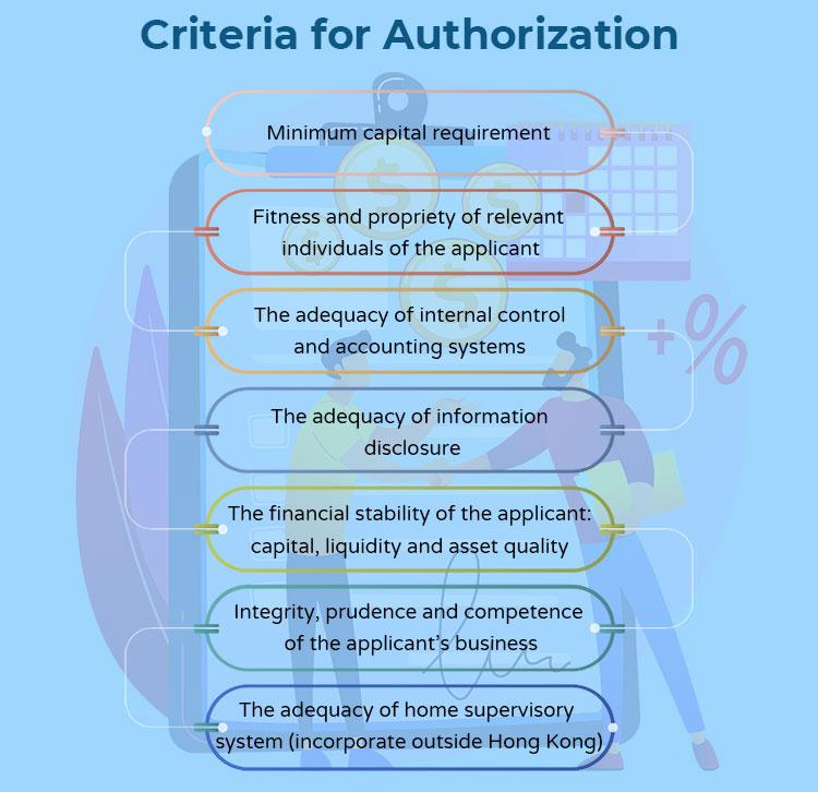 hk-criteria-for-authorization