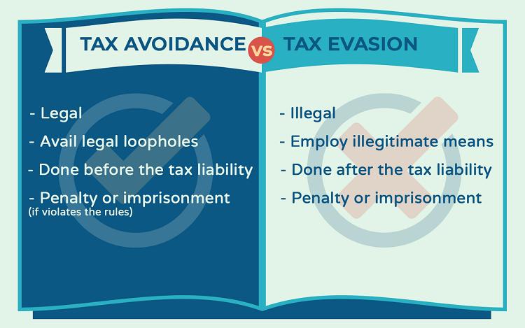 tax-avoidance-tax-evasion