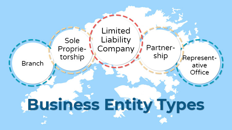 business-entity-types-in-hk