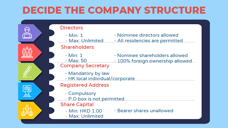 hk-company-structures