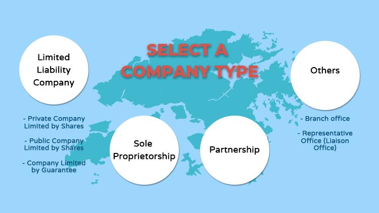 hk-company-types