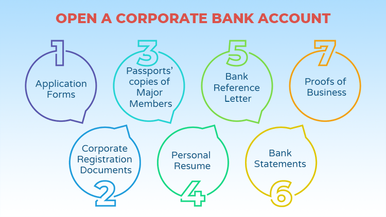 hk-corporate-bank-account