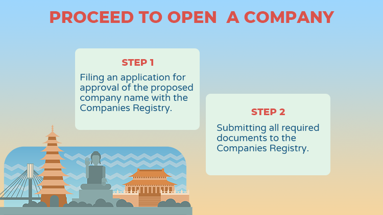 hk-incorporation-process