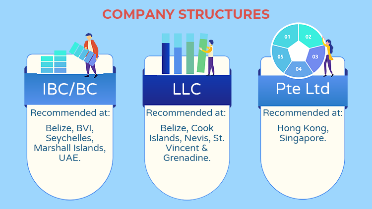 offshore-company-structure