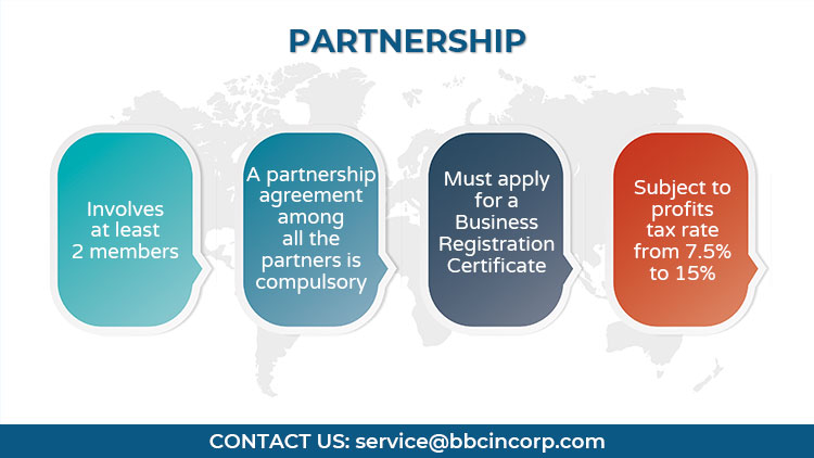 partnership-hk