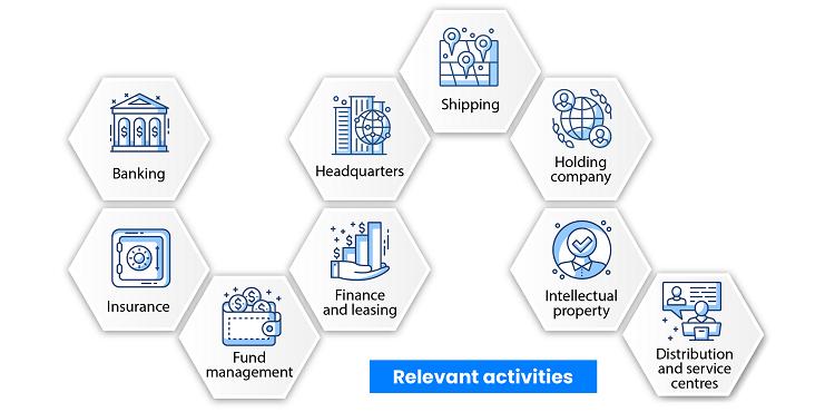 Relevant-activity-BVI-ES