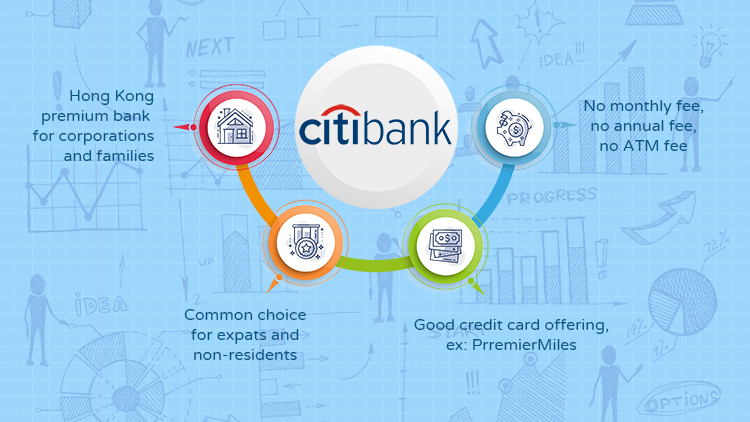 features of Citibank in Hong Kong