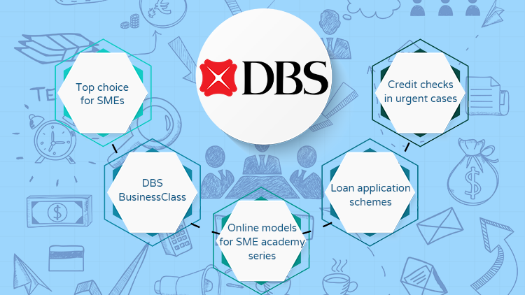 features of DBS bank in Hong Kong