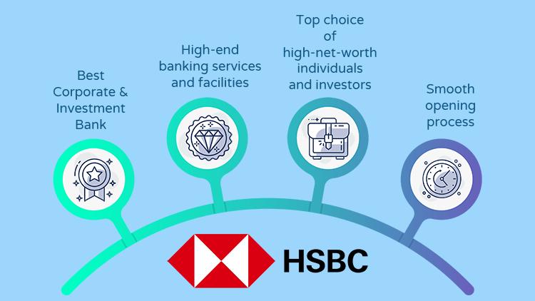 features of hsbc bank in Hong Kong