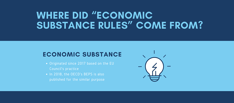 Where did Economic Substance Rules come from?