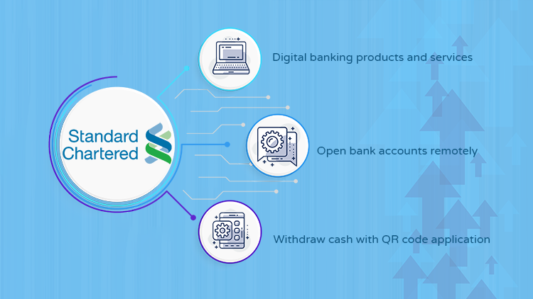 features of standard chartered bank in Hong Kong