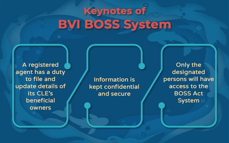 bvi-boss-system-keynotes