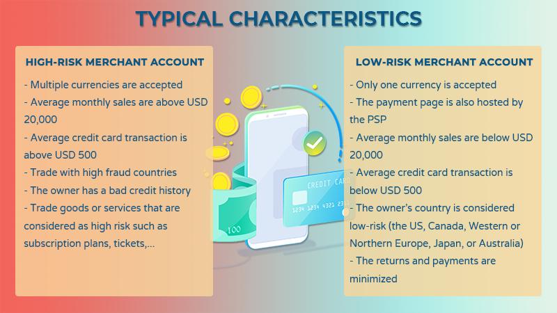 characteristics-high-low-risk-merchant-account-2