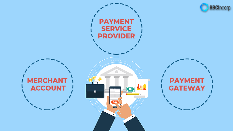 merchant-account-psp-payment-gateway