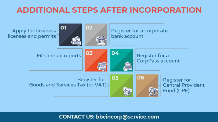 additional steps to finalize your incorporation in Singapore
