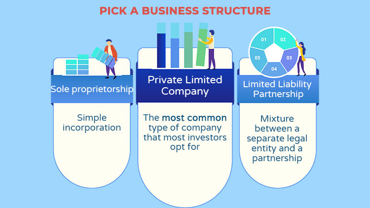 3 most popular business structures
