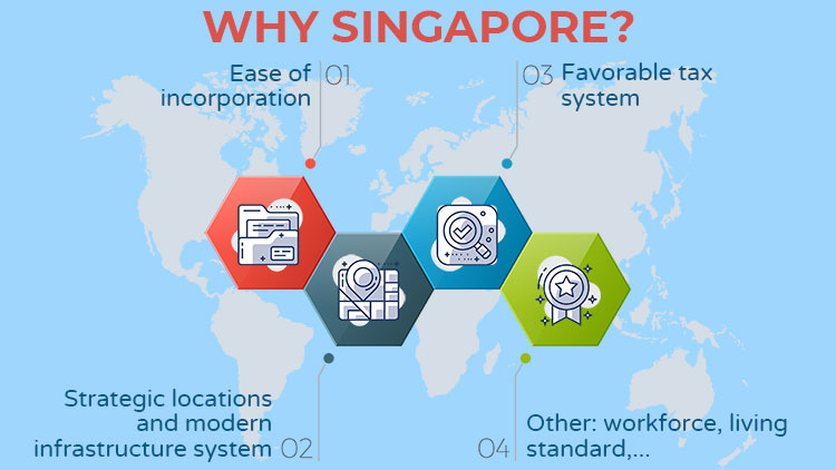 reasons why you should opt for Singapore