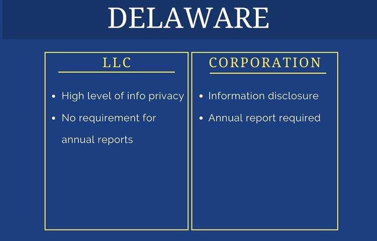 comparison table on reports of Delaware llc vs corporation